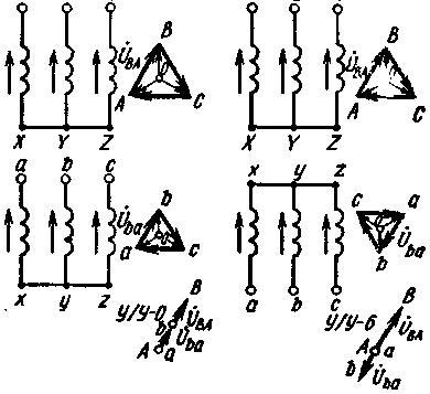 трехфазного трансформатора