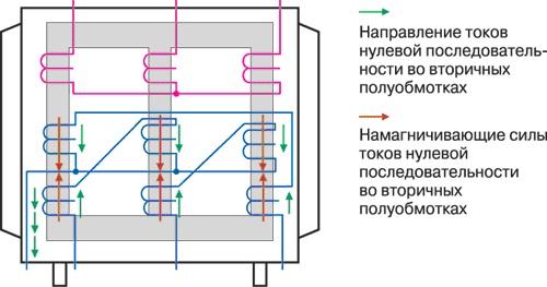 схемой соединения обмоток